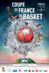FIBA Basketball championships